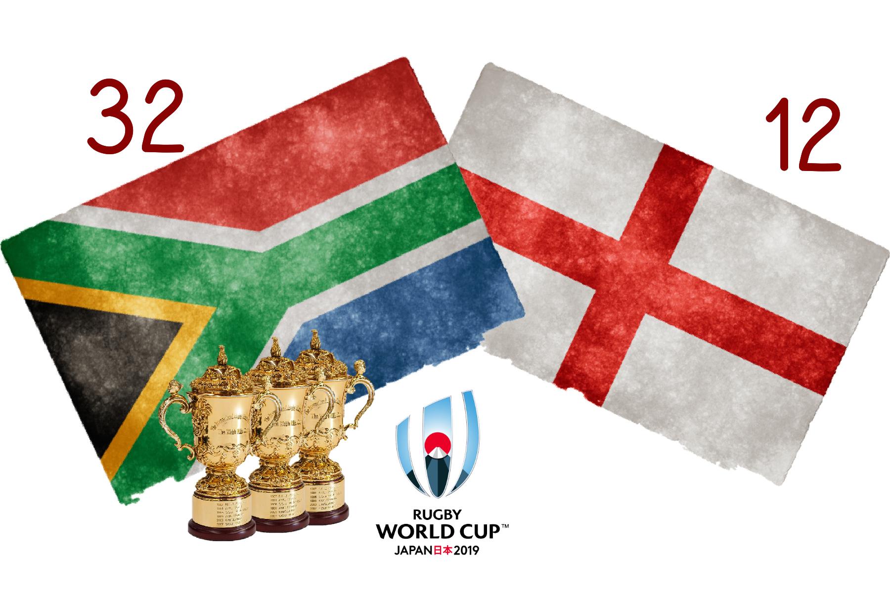 south africa england scores